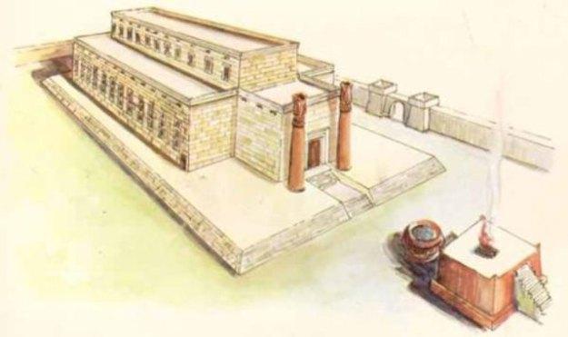 2. Храмот и неговото посветување